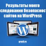 Результаты моего исследования безопасности сайтов на WordPress